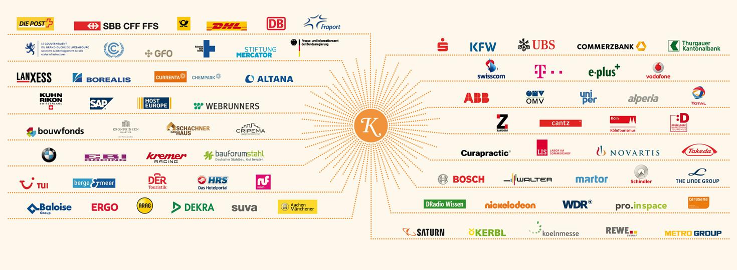 Übersicht über einige der Marken, für die Kopfsonne-Mitglieder bereits gearbeitet haben